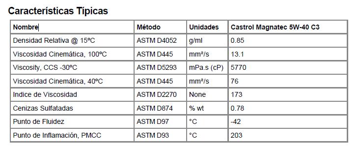 Castrol5W40.PNG